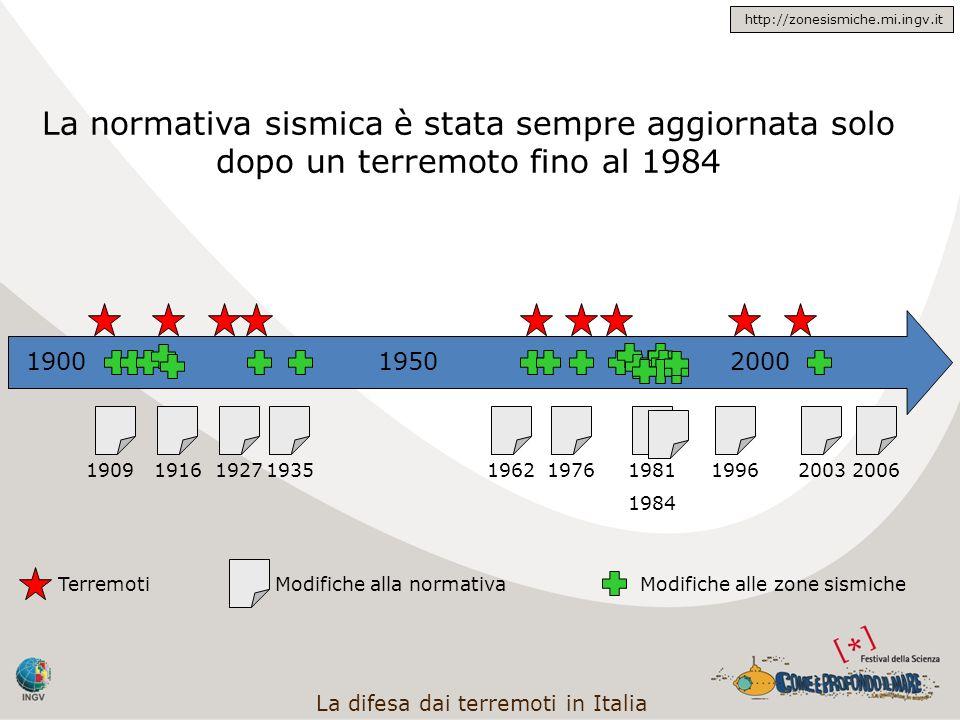 190019502000 Terremoti 1909191619271935196219761981 1984 199620032006 Modifiche alla normativa Modifiche alle zone sismiche La normativa sismica è sta