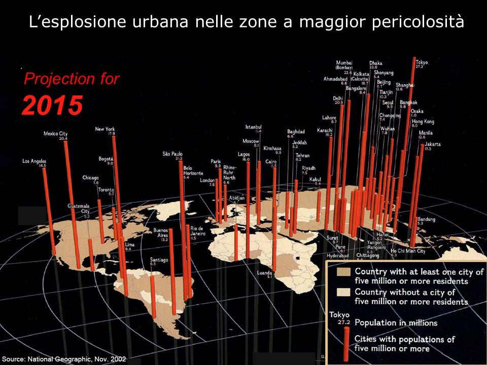 Projection for Lesplosione urbana nelle zone a maggior pericolosità
