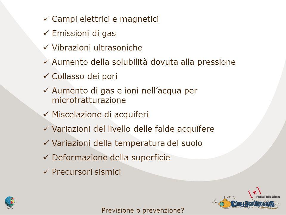 Campi elettrici e magnetici Emissioni di gas Vibrazioni ultrasoniche Aumento della solubilità dovuta alla pressione Collasso dei pori Aumento di gas e