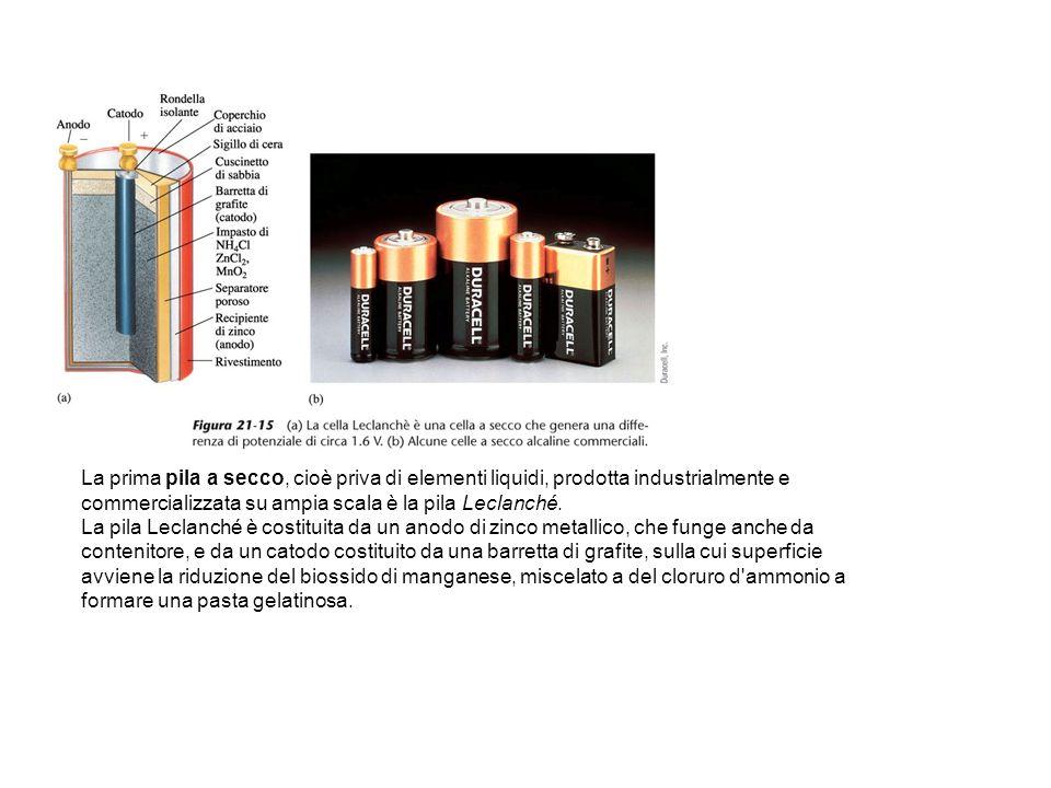 La prima pila a secco, cioè priva di elementi liquidi, prodotta industrialmente e commercializzata su ampia scala è la pila Leclanché. La pila Leclanc