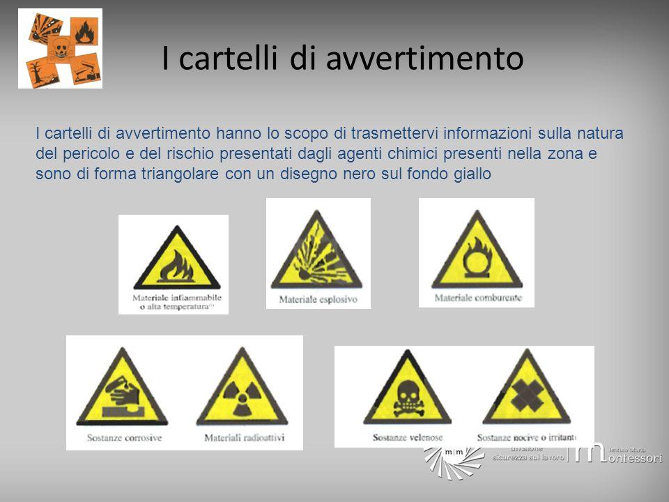 I cartelli di avvertimento I cartelli di avvertimento hanno lo scopo di trasmettervi informazioni sulla natura del pericolo e del rischio presentati d