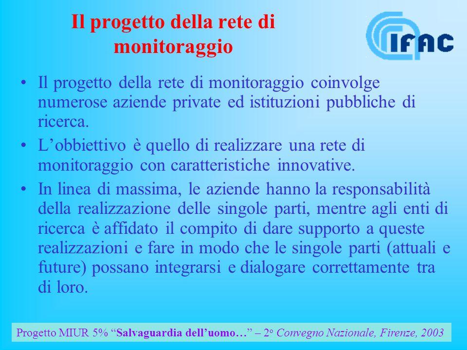 Progetto MIUR 5% Salvaguardia delluomo… – 2 o Convegno Nazionale, Firenze, 2003 Il progetto della rete di monitoraggio Il progetto della rete di monitoraggio coinvolge numerose aziende private ed istituzioni pubbliche di ricerca.