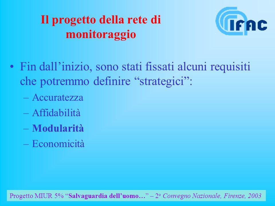Progetto MIUR 5% Salvaguardia delluomo… – 2 o Convegno Nazionale, Firenze, 2003 Interfaccia 1: bus RS-485