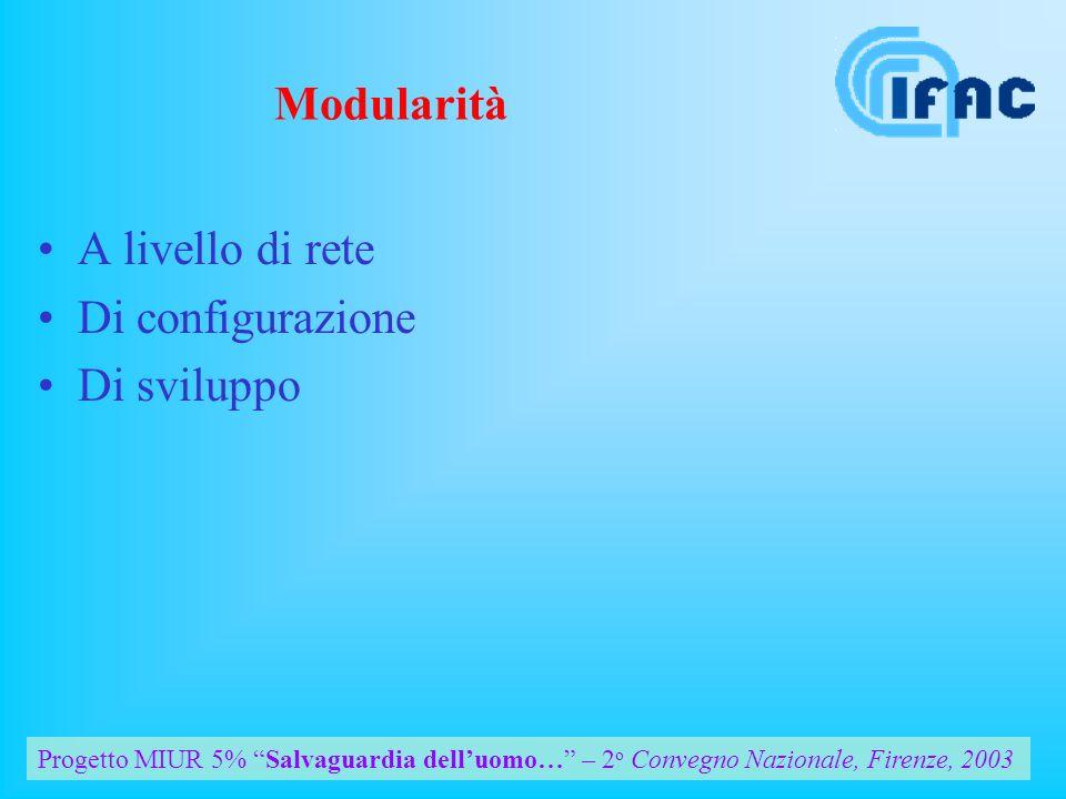 Progetto MIUR 5% Salvaguardia delluomo… – 2 o Convegno Nazionale, Firenze, 2003 Modularità A livello di rete Di configurazione Di sviluppo