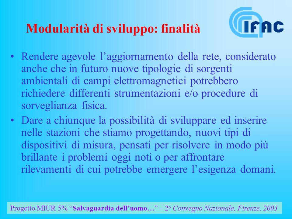 Progetto MIUR 5% Salvaguardia delluomo… – 2 o Convegno Nazionale, Firenze, 2003 Schema di principio della stazione di misura