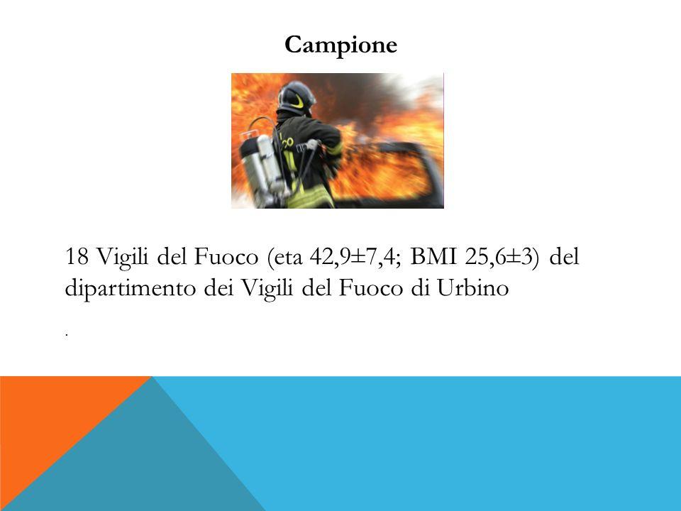18 Vigili del Fuoco (eta 42,9±7,4; BMI 25,6±3) del dipartimento dei Vigili del Fuoco di Urbino.