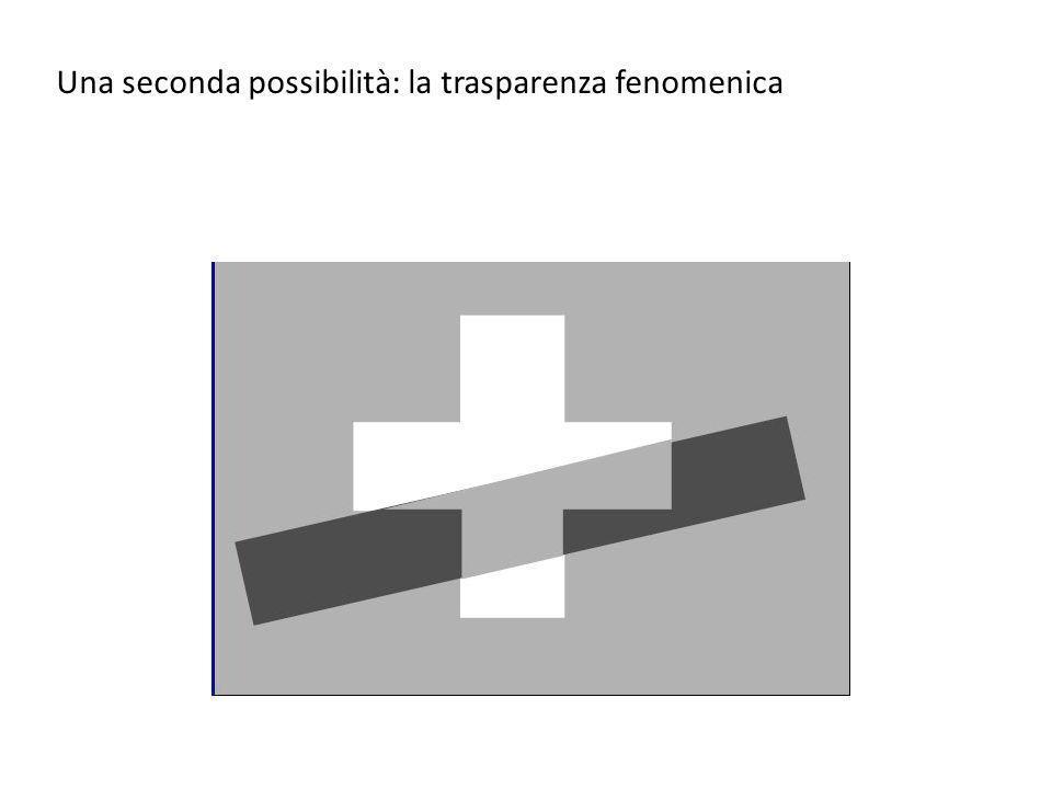 Una seconda possibilità: la trasparenza fenomenica
