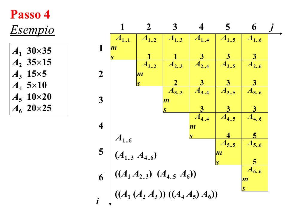 i 165432 123456123456 A 1..1 A 2..2 A 3..3 A 4..4 A 5..5 A 6..6 j msms msms msms msms msms msms (A 1..3 A 4..6 ) A 1..6 ((A 1 A 2..3 ) (A 4..5 A 6 ))