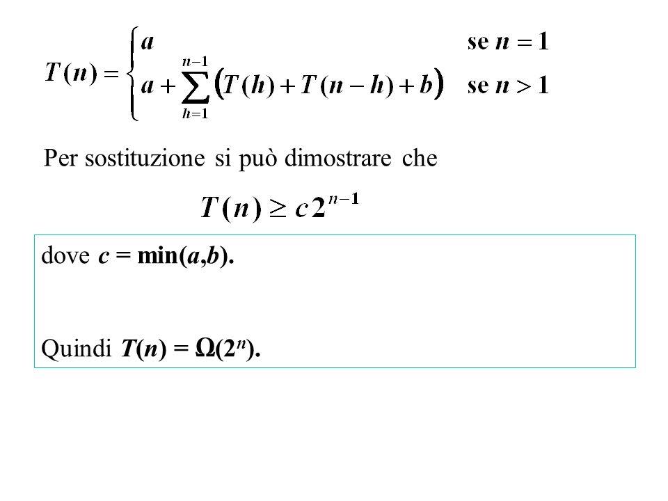 Per sostituzione si può dimostrare che dove c = min(a,b). Quindi T(n) = (2 n ).