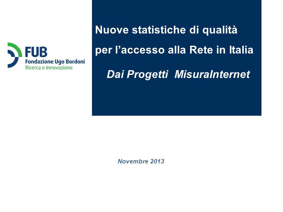 2 Roma novembre 2013 Percentuale cumulativa velocità di rete fissa Misure dutente Profili a 20 Mbit/s ULL + BitStream Misure probatorie (24 ore) Misure SpeedTest (10 min) Peggioramento (non generalizzato) delle prestazioni nel tempo