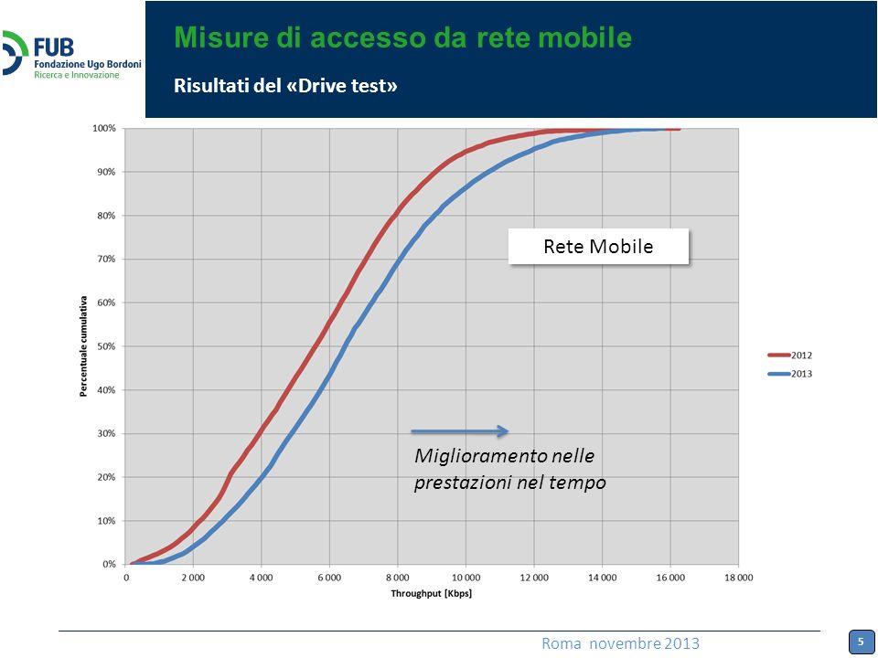 5 Roma novembre 2013 Misure di accesso da rete mobile Risultati del «Drive test» Rete Mobile Miglioramento nelle prestazioni nel tempo