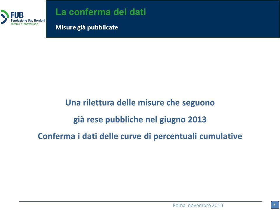 6 Roma novembre 2013 La conferma dei dati Misure già pubblicate Una rilettura delle misure che seguono già rese pubbliche nel giugno 2013 Conferma i dati delle curve di percentuali cumulative