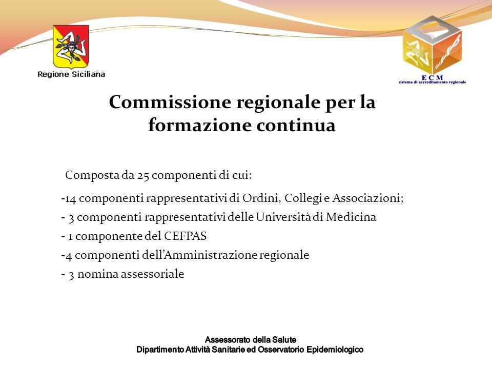 -14 componenti rappresentativi di Ordini, Collegi e Associazioni; - 3 componenti rappresentativi delle Università di Medicina - 1 componente del CEFPAS -4 componenti dellAmministrazione regionale - 3 nomina assessoriale Commissione regionale per la formazione continua Composta da 25 componenti di cui: