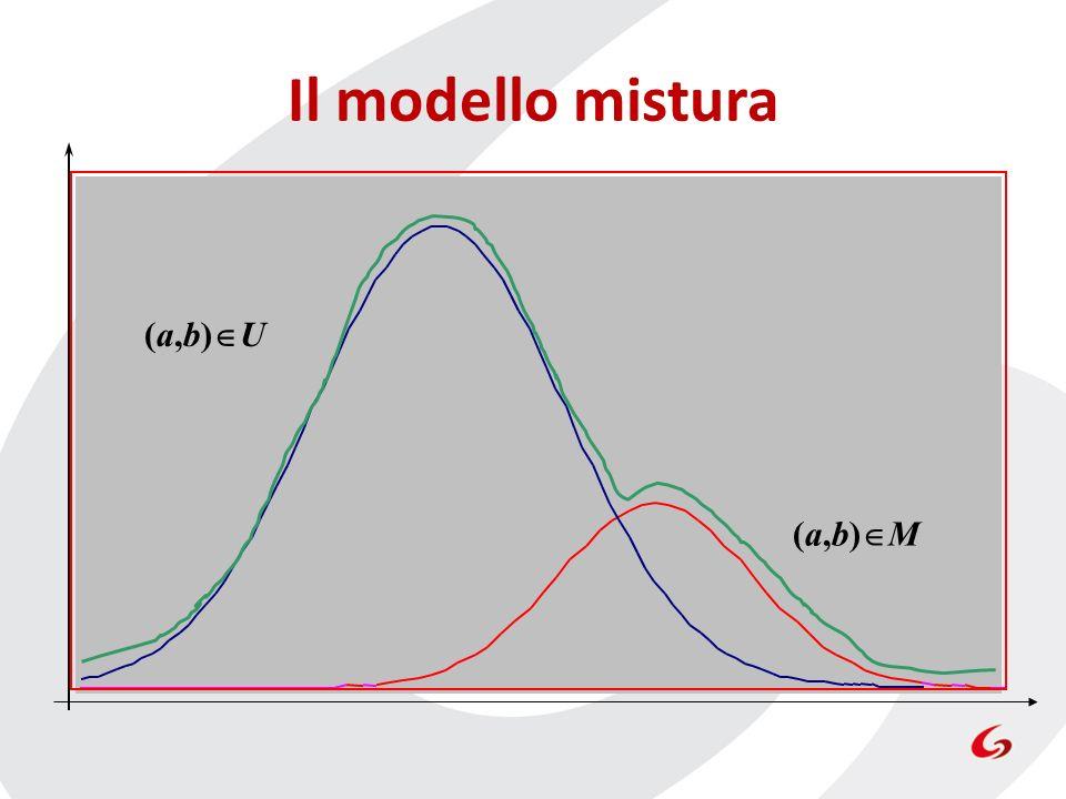 (a,b) M (a,b) U Il modello mistura