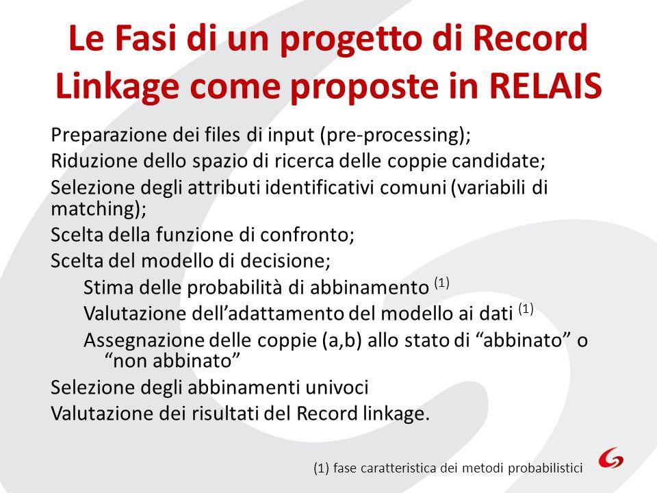 Le Fasi di un progetto di Record Linkage come proposte in RELAIS Preparazione dei files di input (pre-processing); Riduzione dello spazio di ricerca d