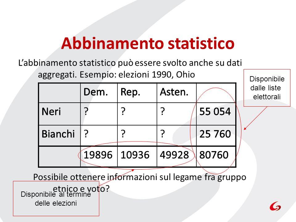 Abbinamento statistico Labbinamento statistico può essere svolto anche su dati aggregati. Esempio: elezioni 1990, Ohio Dem.Rep.Asten. Neri???55 054 Bi