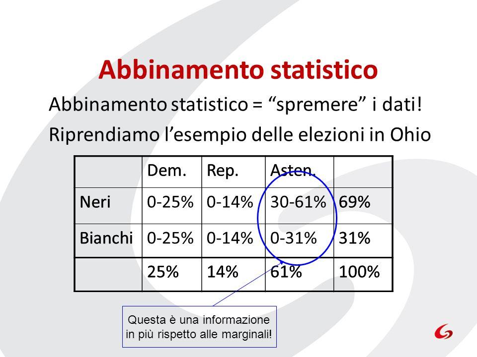 Abbinamento statistico Dem.Rep.Asten. Neri0-25%0-14%30-61%69% Bianchi0-25%0-14%0-31%31% 25%14%61%100% Abbinamento statistico = spremere i dati! Ripren