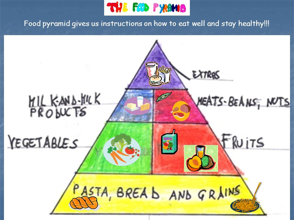 Food pyramid gives us instructions on how to eat well and stay healthy!!!