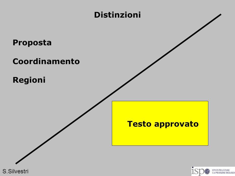 Distinzioni Proposta Coordinamento Regioni Testo approvato S.Silvestri