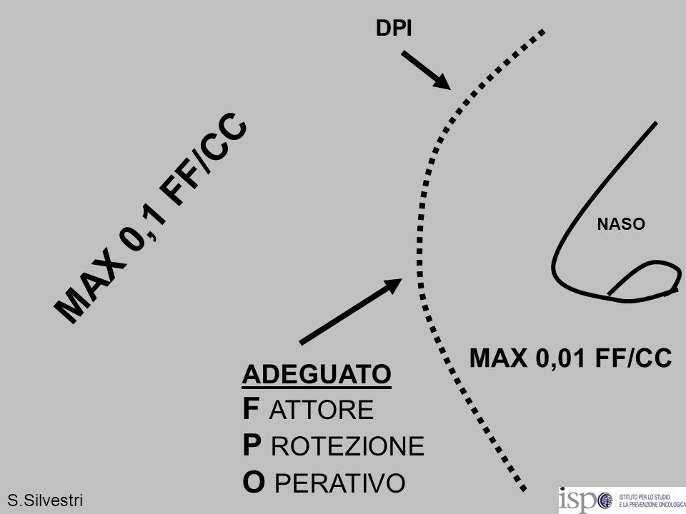 MAX 0,1 FF/CC NASO DPI MAX 0,01 FF/CC ADEGUATO F ATTORE P ROTEZIONE O PERATIVO S.Silvestri
