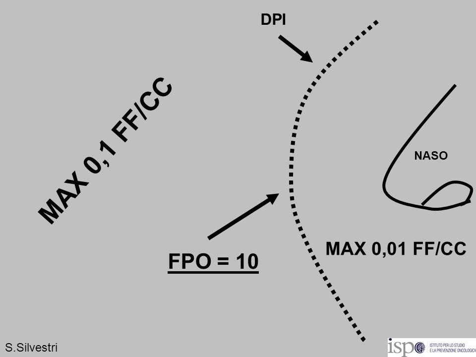 MAX 0,1 FF/CC NASO DPI MAX 0,01 FF/CC FPO = 10 S.Silvestri