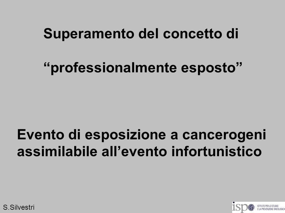 Superamento del concetto di professionalmente esposto Evento di esposizione a cancerogeni assimilabile allevento infortunistico S.Silvestri