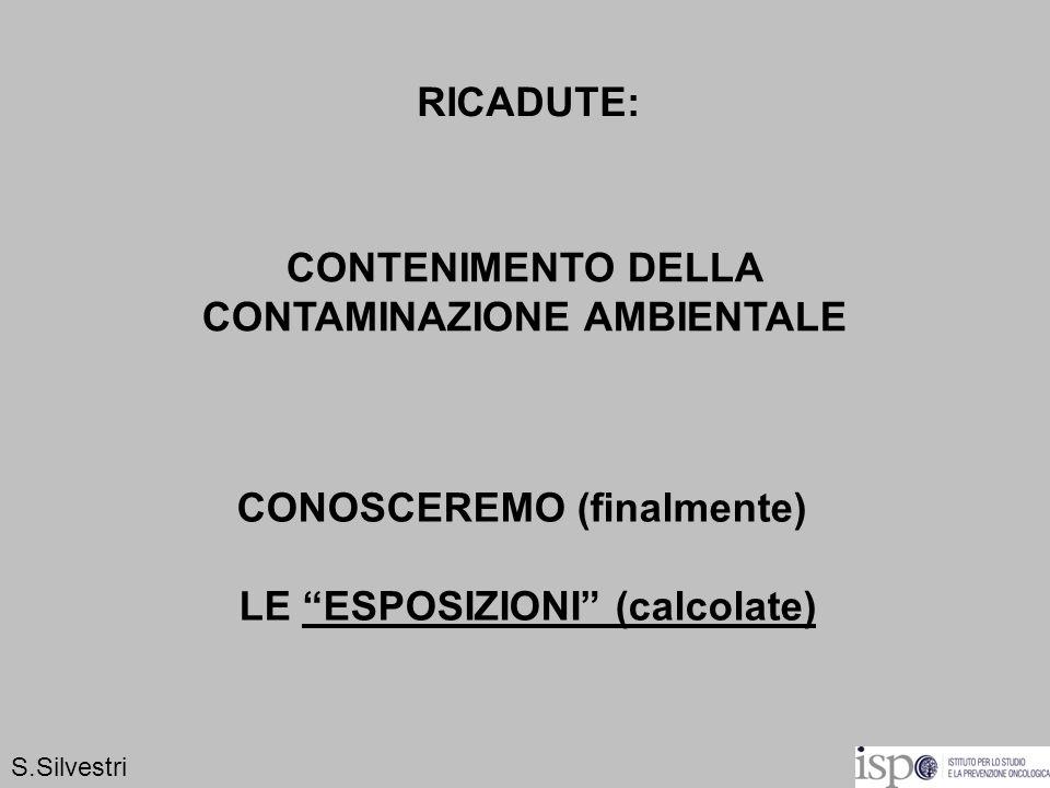 RICADUTE: CONTENIMENTO DELLA CONTAMINAZIONE AMBIENTALE CONOSCEREMO (finalmente) LE ESPOSIZIONI (calcolate) S.Silvestri