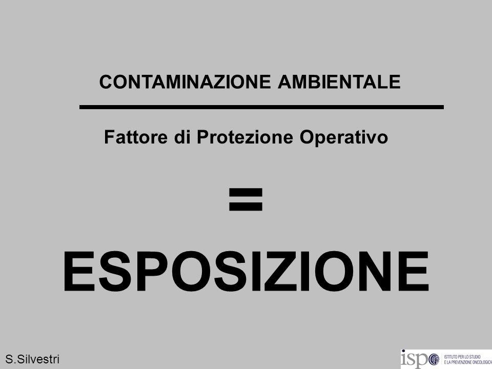 Fattore di Protezione Operativo CONTAMINAZIONE AMBIENTALE = ESPOSIZIONE S.Silvestri