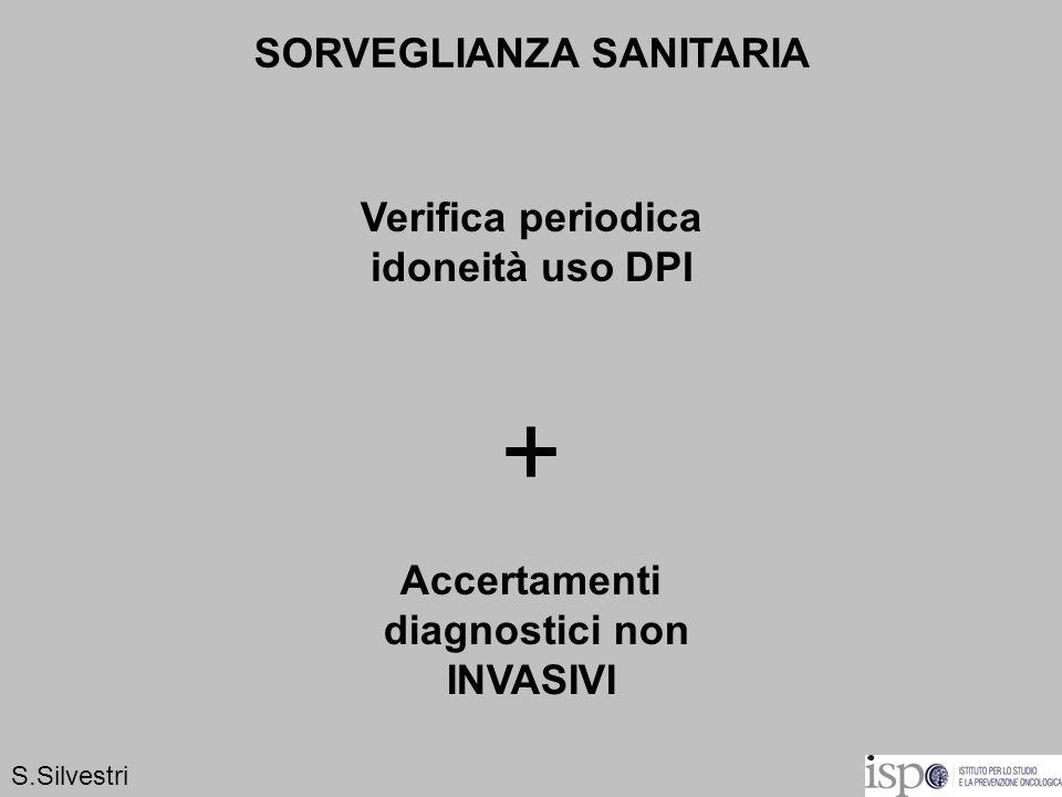 SORVEGLIANZA SANITARIA Verifica periodica idoneità uso DPI + Accertamenti diagnostici non INVASIVI S.Silvestri