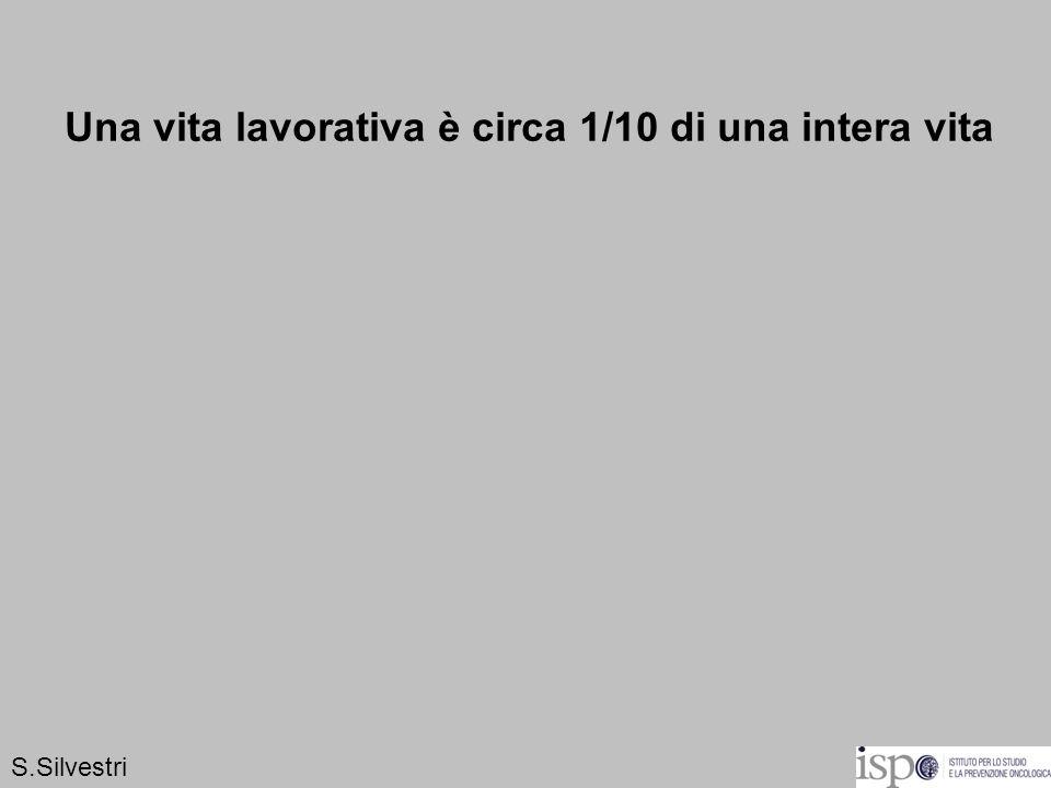 Una vita lavorativa è circa 1/10 di una intera vita S.Silvestri