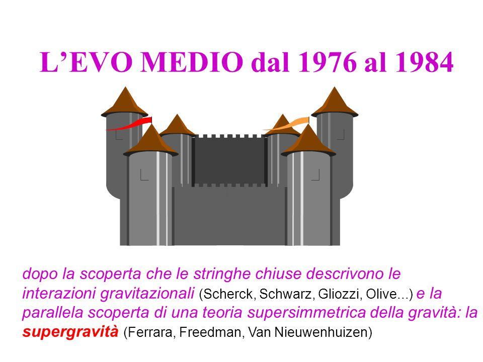 L EVO ANTICO dal 1969 al 1975 durante il quale essa è inventata e pensata come una teoria delle interazioni forti ovvero nucleari (Veneziano, Fubini,