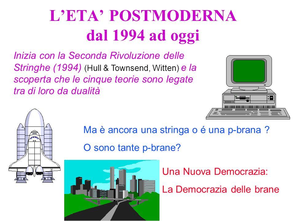 LETA MODERNA dal 1984 al 1994 Inizia con la Prima Rivoluzione della Stringa (1984) seguita alla scoperta della cancellazione delle Anomalie (Green & S