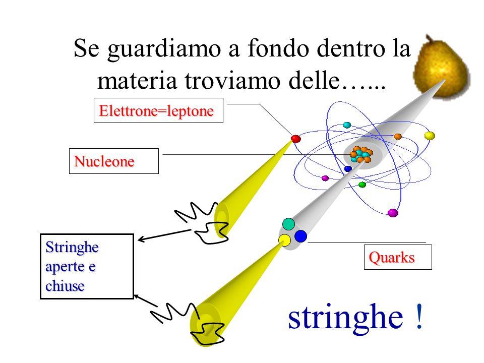 La Teoria delle Stringhe ha quasi 40 anni!! Che cosa abbiamo imparato dalla teoria delle stringhe? Abbiamo imparato che.....