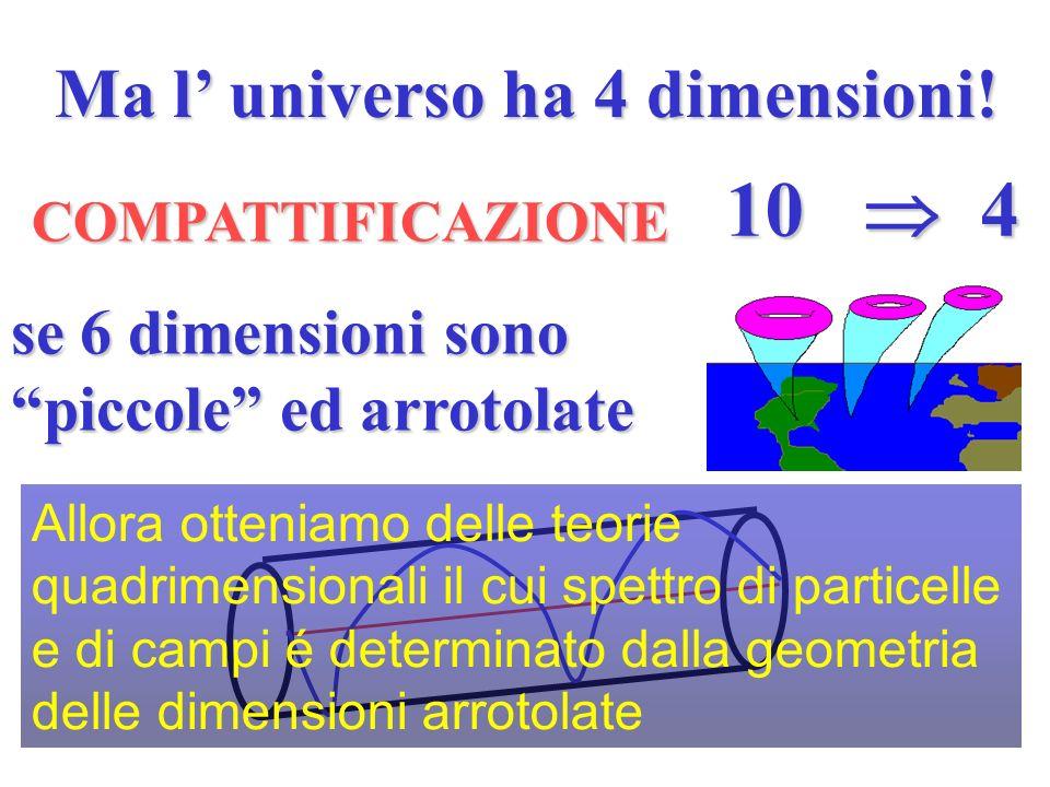 Consistenza restrizioni (1984) Solo 5 teorie di superstringa Solo 5 teorie di superstringa sono consistenti sono consistenti Tutte richiedono uno spaz