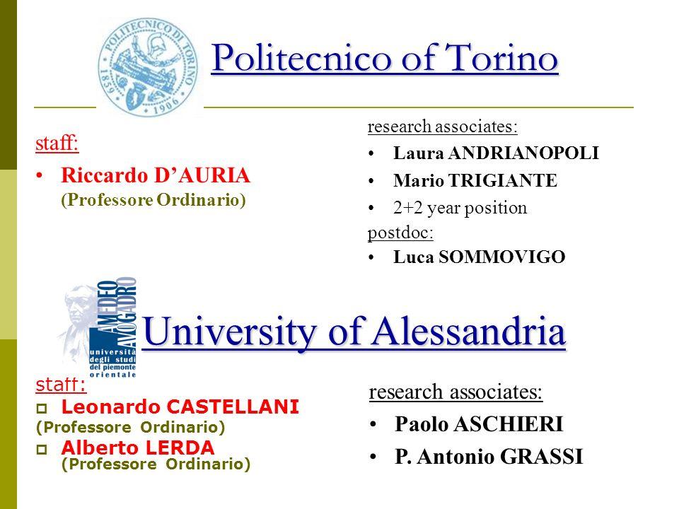 University of Torino staff: Marco BILLO (ricercatore UNI) Anna CERESOLE (Primo Ricercatore INFN) Alessandro DADDA (Direttore di Ricerca INFN) Marialui