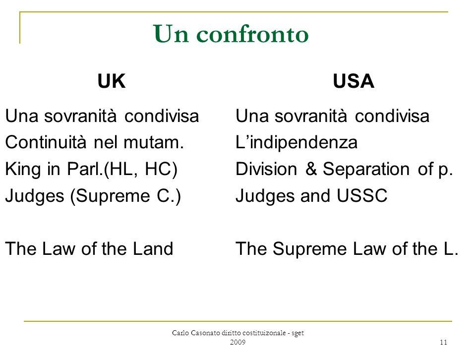 Carlo Casonato diritto costituizonale - sget 2009 11 Un confronto USA Una sovranità condivisa Lindipendenza Division & Separation of p.