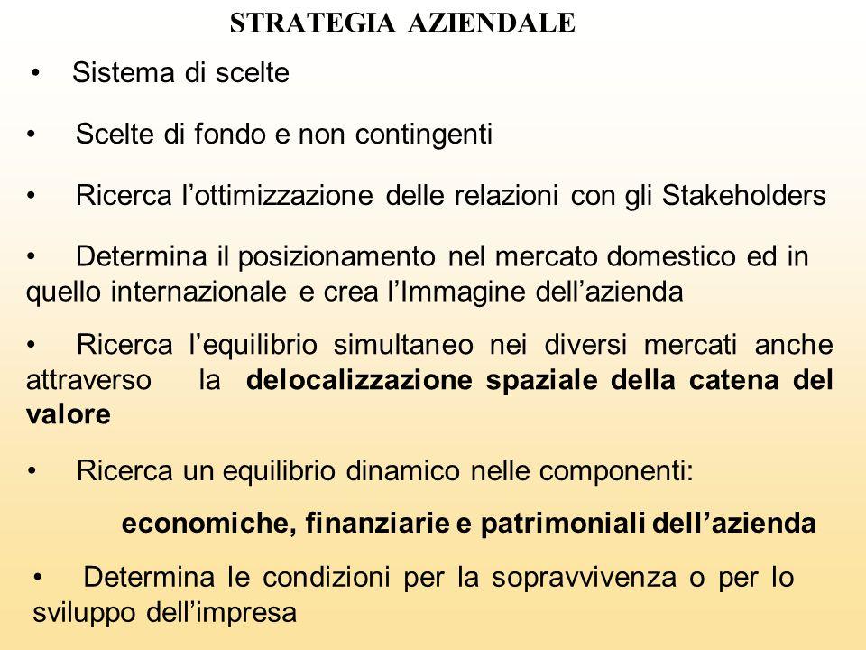 Ricerca un equilibrio dinamico nelle componenti: economiche, finanziarie e patrimoniali dellazienda Ricerca lottimizzazione delle relazioni con gli St
