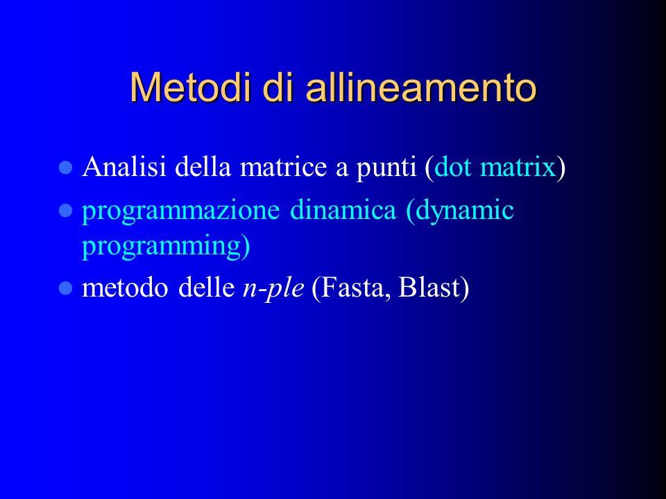 Metodi di allineamento Analisi della matrice a punti (dot matrix) programmazione dinamica (dynamic programming) metodo delle n-ple (Fasta, Blast)