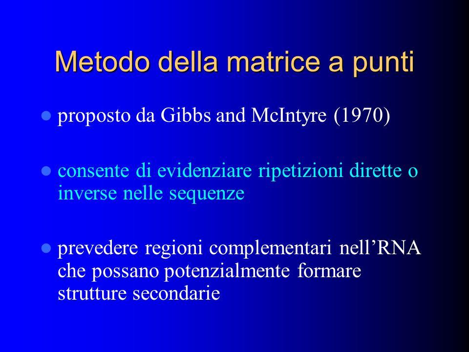 Metodo della matrice a punti proposto da Gibbs and McIntyre (1970) consente di evidenziare ripetizioni dirette o inverse nelle sequenze prevedere regi