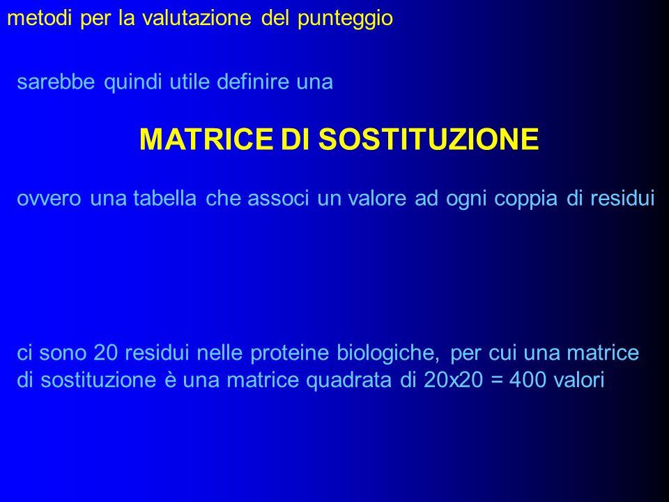 metodi per la valutazione del punteggio sarebbe quindi utile definire una MATRICE DI SOSTITUZIONE ovvero una tabella che associ un valore ad ogni copp