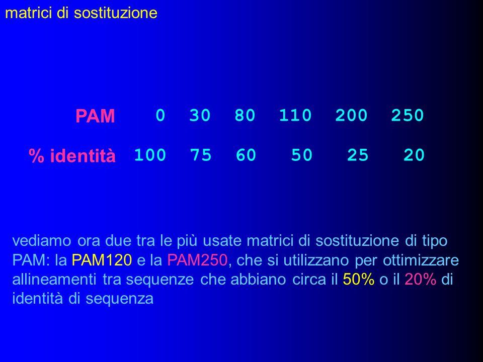 matrici di sostituzione vediamo ora due tra le più usate matrici di sostituzione di tipo PAM: la PAM120 e la PAM250, che si utilizzano per ottimizzare