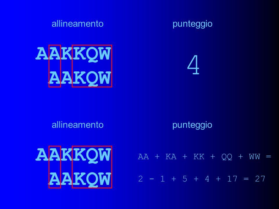 AAKKQW AAKQW 4 allineamentopunteggio AAKKQW AAKQW allineamento AA + KA + KK + QQ + WW = 2 - 1 + 5 + 4 + 17 = 27 punteggio