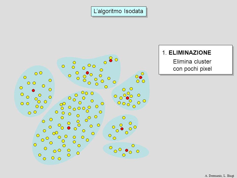 Lalgoritmo Isodata ELIMINAZIONE 1. ELIMINAZIONE Elimina cluster con pochi pixel A. Dermanis, L. Biagi