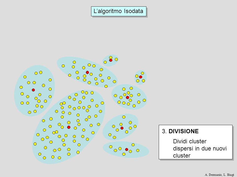 Lalgoritmo Isodata DIVISIONE 3. DIVISIONE Dividi cluster dispersi in due nuovi cluster A. Dermanis, L. Biagi