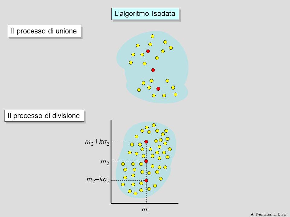 Il processo di unione Il processo di divisione Lalgoritmo Isodata m2m2 m1m1 m 2 +kσ 2 m2–kσ2m2–kσ2 A. Dermanis, L. Biagi