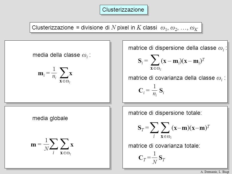 m = x 1N1N i x i C T = S T 1N1N i x i S T = (x – m)(x – m) T x i S i = (x – m i )(x – m i ) T C i = S i 1ni1ni m i = x x i 1ni1ni Clusterizzazione = d