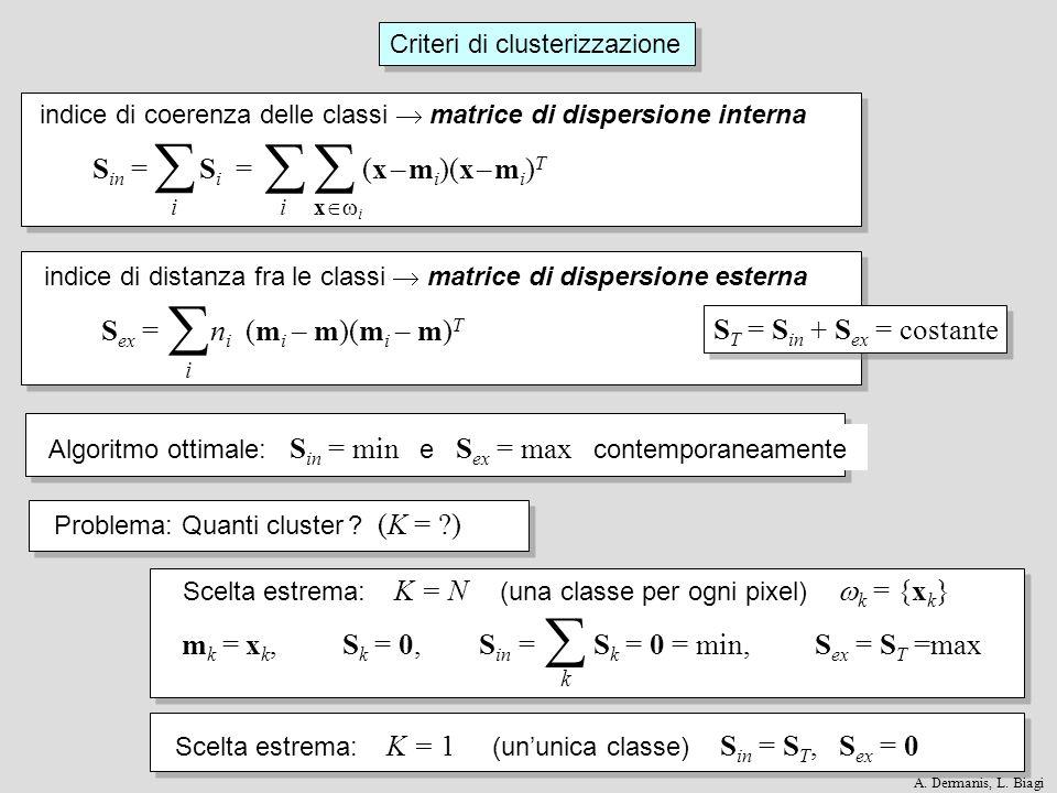 S ex = n i (m i – m)(m i – m) T i i x i S in = S i = (x – m i )(x – m i ) T i Criteri di clusterizzazione indice di coerenza delle classi matrice di d