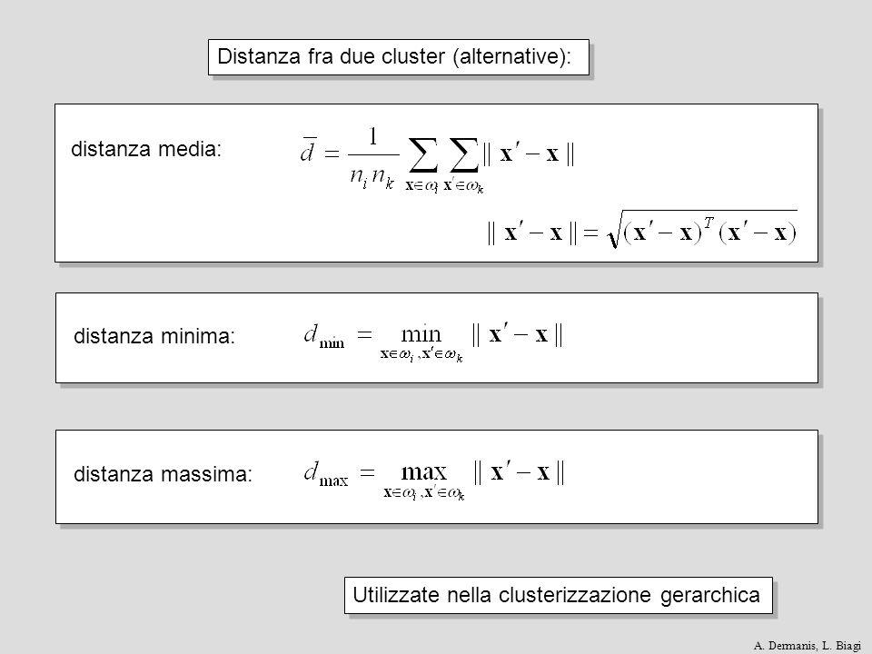 Distanza fra due cluster (alternative): distanza media: distanza minima: distanza massima: Utilizzate nella clusterizzazione gerarchica A. Dermanis, L