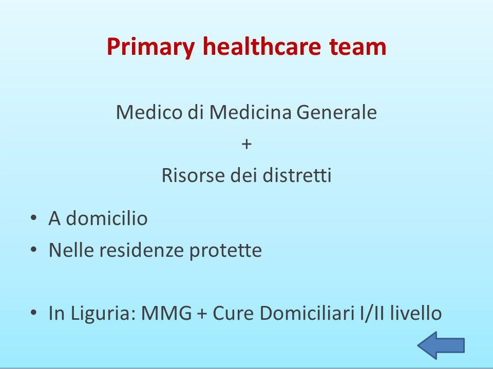Primary healthcare team Medico di Medicina Generale + Risorse dei distretti A domicilio Nelle residenze protette In Liguria: MMG + Cure Domiciliari I/II livello