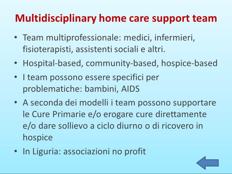 Multidisciplinary home care support team Team multiprofessionale: medici, infermieri, fisioterapisti, assistenti sociali e altri.